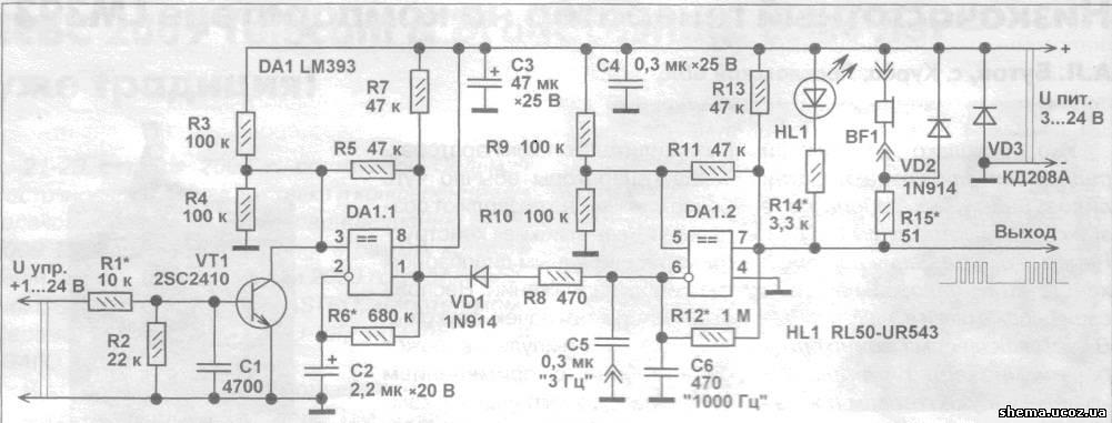 Блок-схема генератора пачек