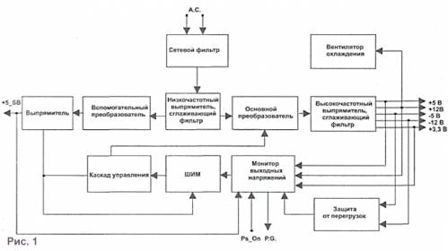 Схема блока питания ресивера